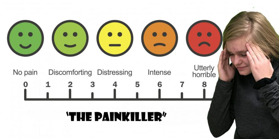 Pain, Pain, GO AWAY!