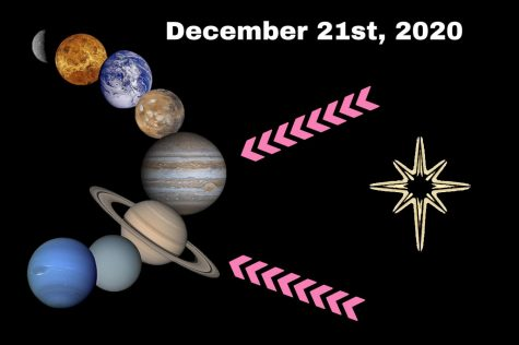 Christmas Star Is A Once-In-A-Lifetime Event